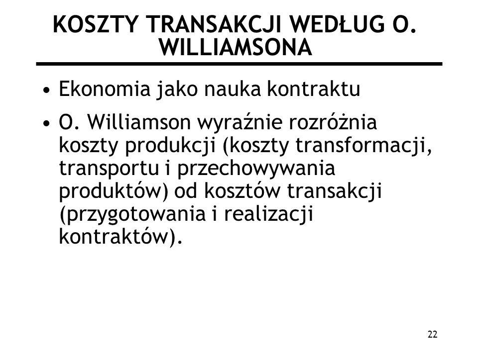 22 KOSZTY TRANSAKCJI WEDŁUG O.WILLIAMSONA Ekonomia jako nauka kontraktu O.