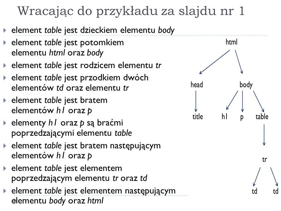 Wracając do przykładu za slajdu nr 1  element table jest dzieckiem elementu body  element table jest potomkiem elementu html oraz body  element tab