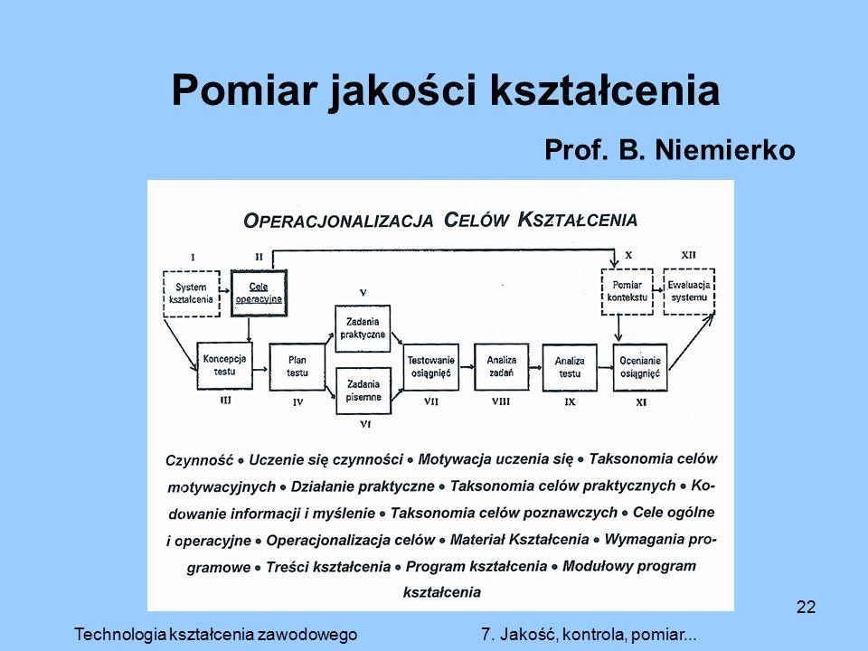 Pomiar jakości kształcenia Prof. B. Niemierko 22 Technologia kształcenia zawodowego 7. Jakość, kontrola, pomiar...