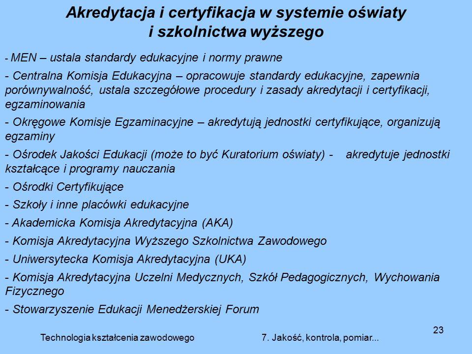 Akredytacja i certyfikacja w systemie oświaty i szkolnictwa wyższego - MEN – ustala standardy edukacyjne i normy prawne - Centralna Komisja Edukacyjna