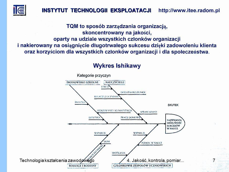 7Technologia kształcenia zawodowego 4. Jakość, kontrola, pomiar...