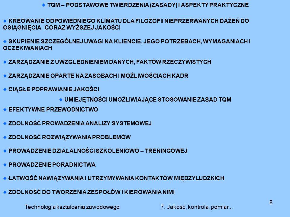 14 tez Deminga Planowanie jakości wg Jurana 10 kroków do TQM wg Jurana: 1.Uświadomienie potrzeby szansy doskonalenia jakości.
