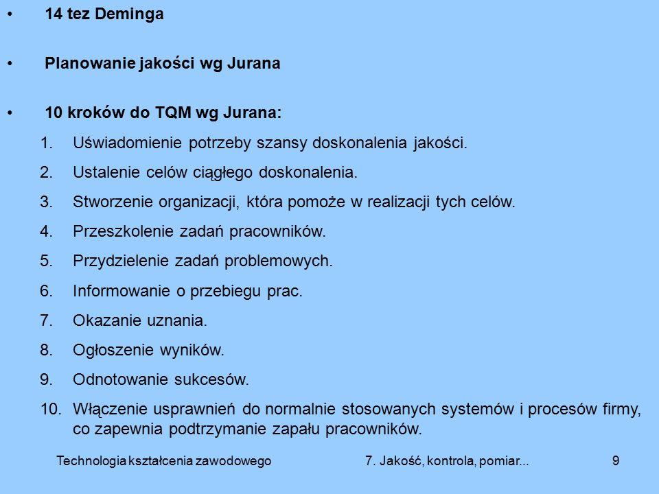 14 tez Deminga Planowanie jakości wg Jurana 10 kroków do TQM wg Jurana: 1.Uświadomienie potrzeby szansy doskonalenia jakości. 2.Ustalenie celów ciągłe
