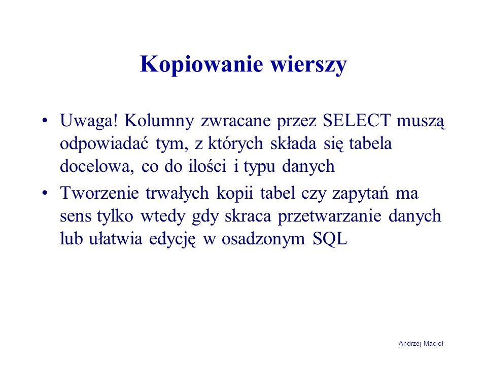 Andrzej Macioł Kopiowanie wierszy Uwaga.