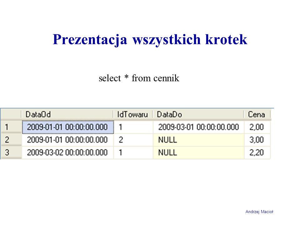 Andrzej Macioł Prezentacja wszystkich krotek select * from cennik