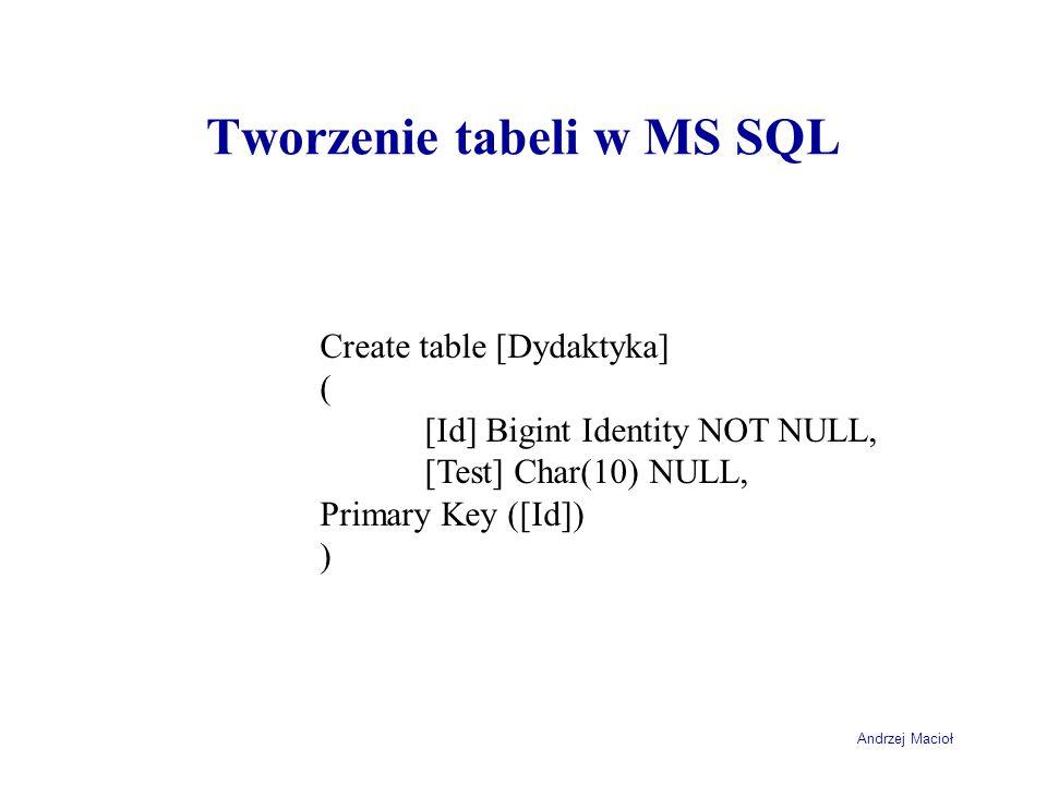 Andrzej Macioł Tworzenie tabeli w MS SQL Create table [Dydaktyka] ( [Id] Bigint Identity NOT NULL, [Test] Char(10) NULL, Primary Key ([Id]) )