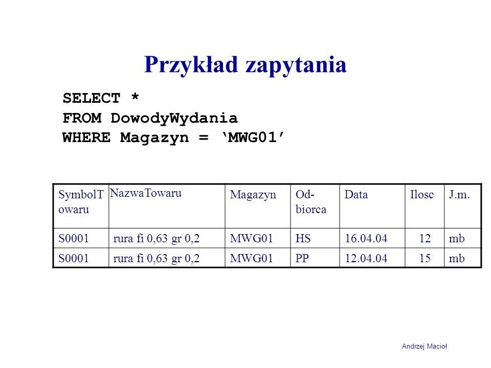 Andrzej Macioł Przykład zapytania SELECT * FROM DowodyWydania WHERE Magazyn = 'MWG01' SymbolT owaru NazwaTowaru MagazynOd- biorca DataIloscJ.m.