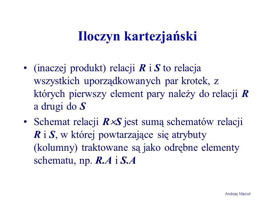 Andrzej Macioł Iloczyn kartezjański (inaczej produkt) relacji R i S to relacja wszystkich uporządkowanych par krotek, z których pierwszy element pary należy do relacji R a drugi do S Schemat relacji R  S jest sumą schematów relacji R i S, w której powtarzające się atrybuty (kolumny) traktowane są jako odrębne elementy schematu, np.