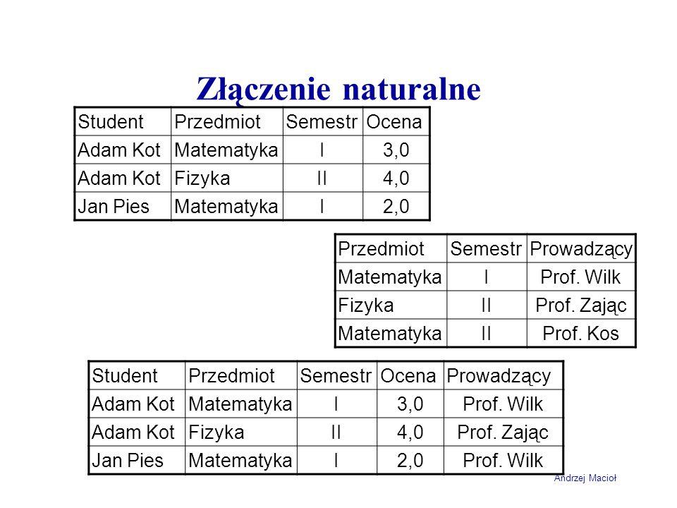 Andrzej Macioł Złączenie naturalne StudentPrzedmiotSemestrOcena Adam KotMatematykaI3,0 Adam KotFizykaII4,0 Jan PiesMatematykaI2,0 PrzedmiotSemestrProwadzący MatematykaIProf.