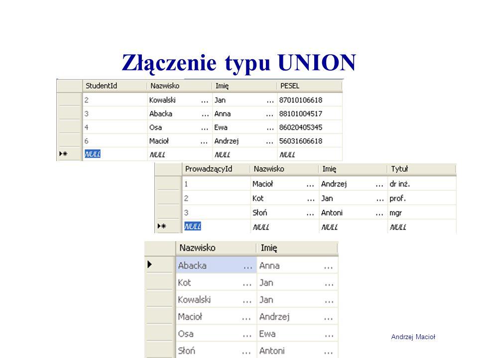 Andrzej Macioł Złączenie typu UNION