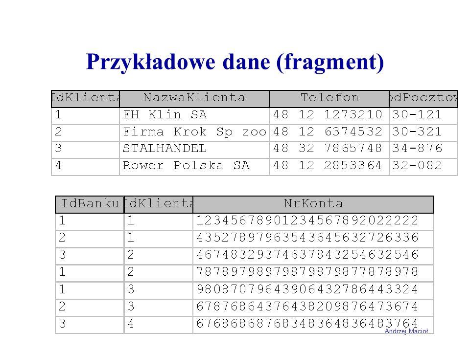 Andrzej Macioł Przykładowe dane (fragment)
