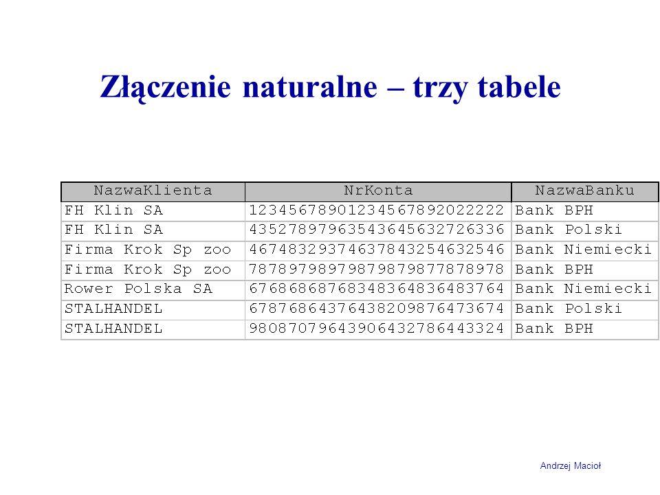 Andrzej Macioł Złączenie naturalne – trzy tabele
