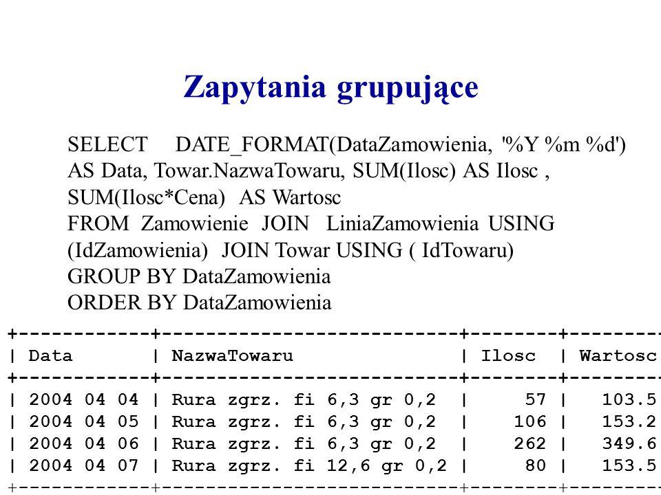 Andrzej Macioł Zapytania grupujące SELECT DATE_FORMAT(DataZamowienia, %Y %m %d ) AS Data, Towar.NazwaTowaru, SUM(Ilosc) AS Ilosc, SUM(Ilosc*Cena) AS Wartosc FROM Zamowienie JOIN LiniaZamowienia USING (IdZamowienia) JOIN Towar USING ( IdTowaru) GROUP BY DataZamowienia ORDER BY DataZamowienia +------------+---------------------------+--------+---------+ | Data | NazwaTowaru | Ilosc | Wartosc | +------------+---------------------------+--------+---------+ | 2004 04 04 | Rura zgrz.