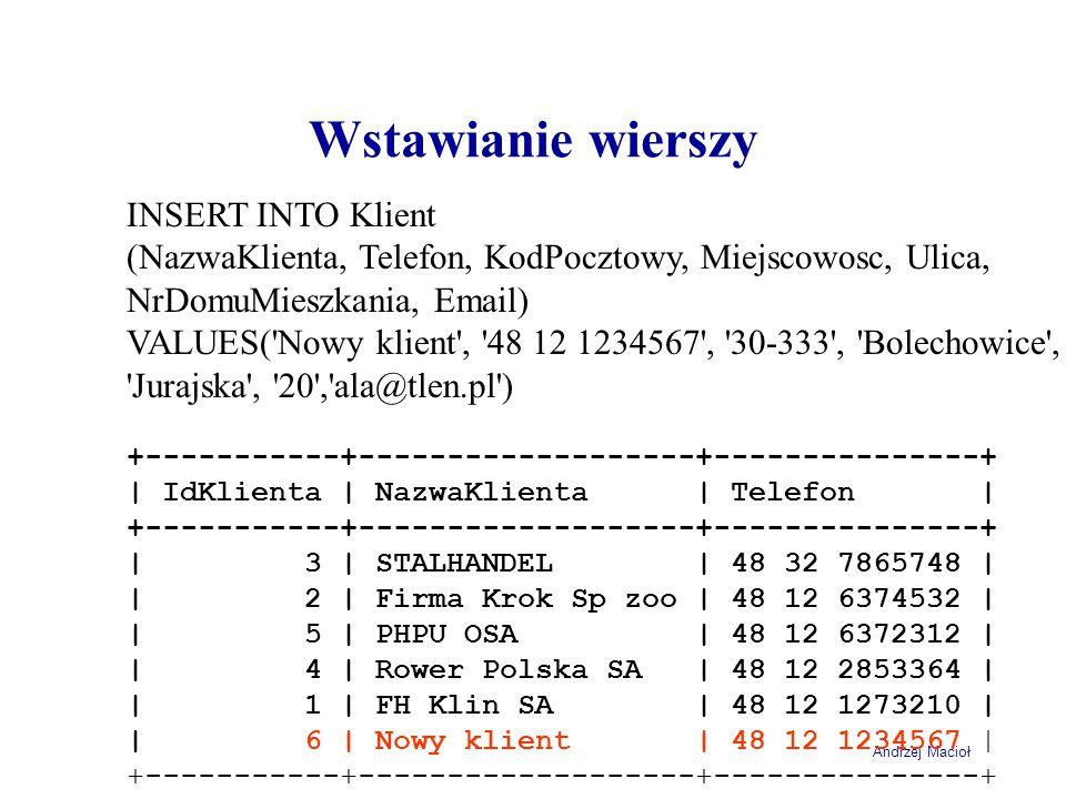 Andrzej Macioł Wstawianie wierszy INSERT INTO Klient (NazwaKlienta, Telefon, KodPocztowy, Miejscowosc, Ulica, NrDomuMieszkania, Email) VALUES( Nowy klient , 48 12 1234567 , 30-333 , Bolechowice , Jurajska , 20 , ala@tlen.pl ) +-----------+-------------------+---------------+ | IdKlienta | NazwaKlienta | Telefon | +-----------+-------------------+---------------+ | 3 | STALHANDEL | 48 32 7865748 | | 2 | Firma Krok Sp zoo | 48 12 6374532 | | 5 | PHPU OSA | 48 12 6372312 | | 4 | Rower Polska SA | 48 12 2853364 | | 1 | FH Klin SA | 48 12 1273210 | | 6 | Nowy klient | 48 12 1234567 | +-----------+-------------------+---------------+