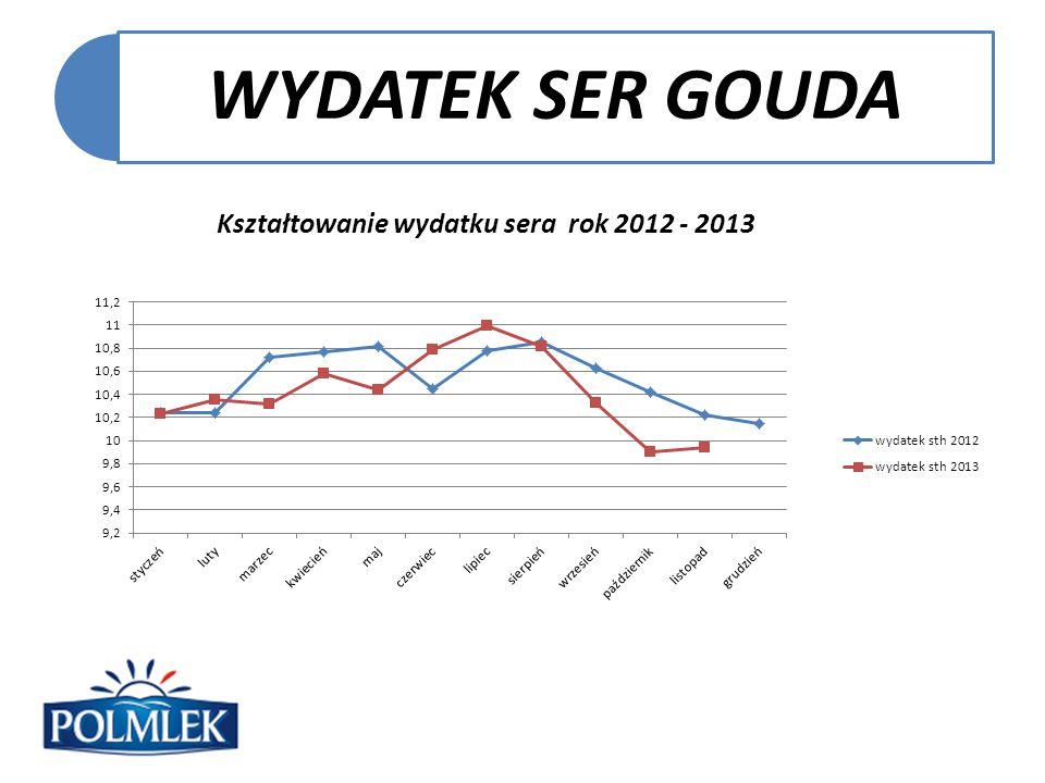 WYDATEK SER GOUDA Kształtowanie wydatku sera rok 2012 - 2013