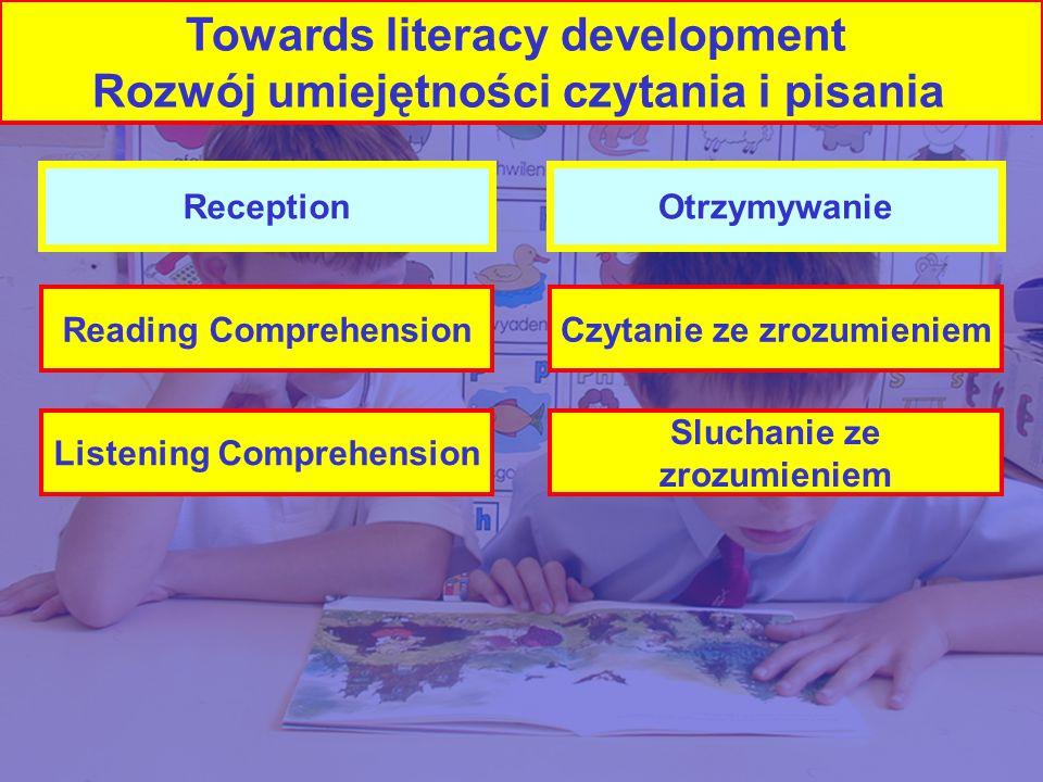 Reception Reading Comprehension Listening Comprehension Otrzymywanie Czytanie ze zrozumieniem Sluchanie ze zrozumieniem Towards literacy development Rozwój umiejętności czytania i pisania