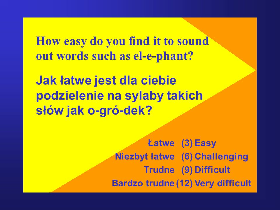 How easy do you find it to sound out words such as el-e-phant.