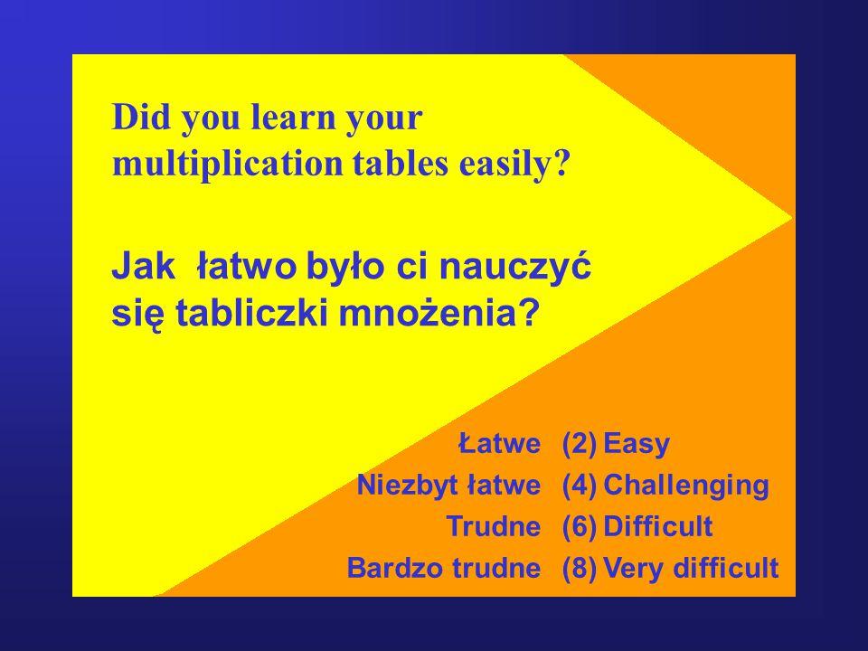 Did you learn your multiplication tables easily.Jak łatwo było ci nauczyć się tabliczki mnożenia.
