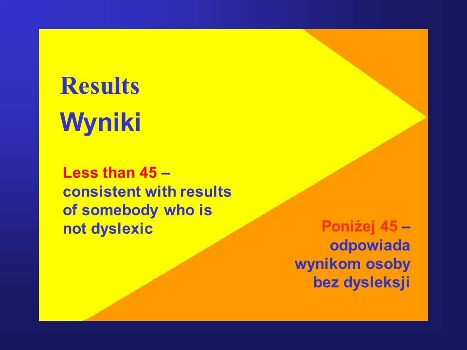 Less than 45 – consistent with results of somebody who is not dyslexic Poniżej 45 – odpowiada wynikom osoby bez dysleksji Results Wyniki