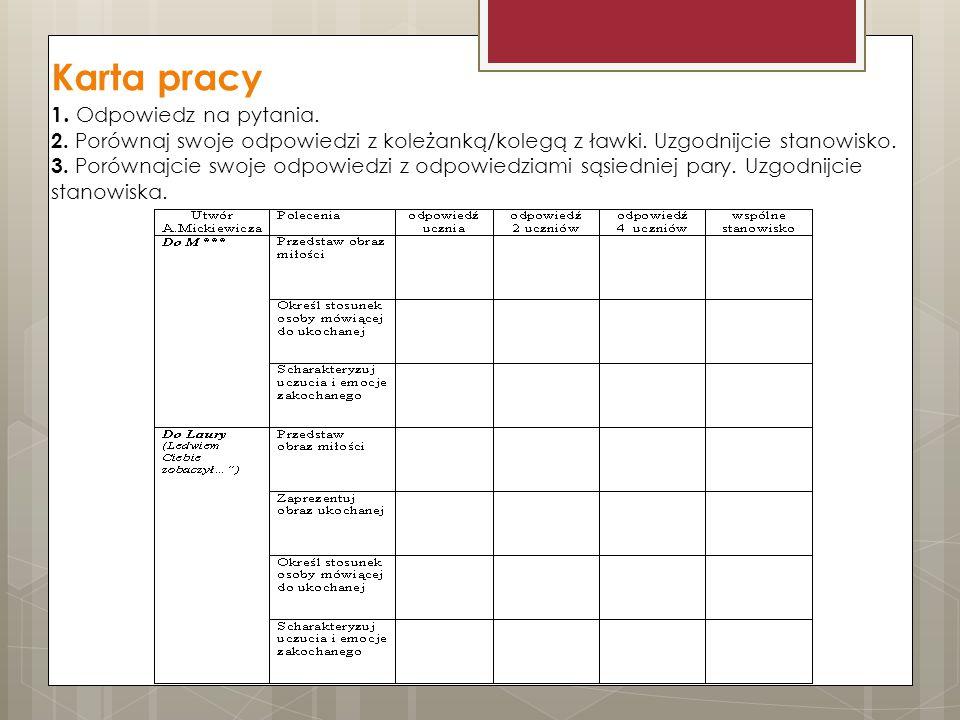 Karta pracy 1. Odpowiedz na pytania. 2. Porównaj swoje odpowiedzi z koleżanką/kolegą z ławki. Uzgodnijcie stanowisko. 3. Porównajcie swoje odpowiedzi