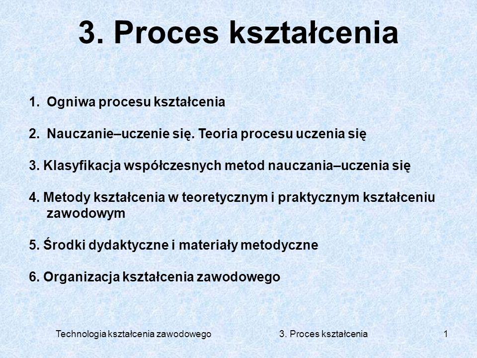 Technologia kształcenia zawodowego 3. Proces kształcenia1 3. Proces kształcenia 1.Ogniwa procesu kształcenia 2.Nauczanie–uczenie się. Teoria procesu u