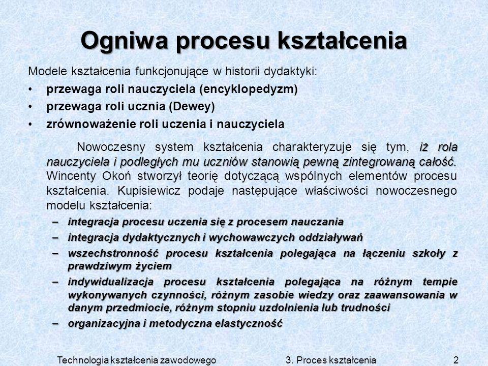 Technologia kształcenia zawodowego 3. Proces kształcenia23