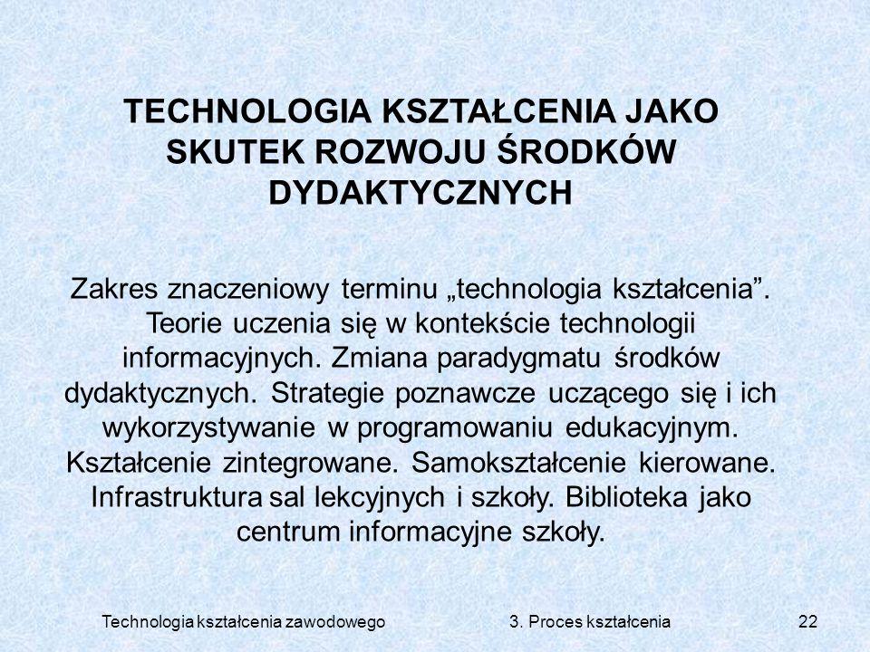 Technologia kształcenia zawodowego 3. Proces kształcenia22 TECHNOLOGIA KSZTAŁCENIA JAKO SKUTEK ROZWOJU ŚRODKÓW DYDAKTYCZNYCH Zakres znaczeniowy termin