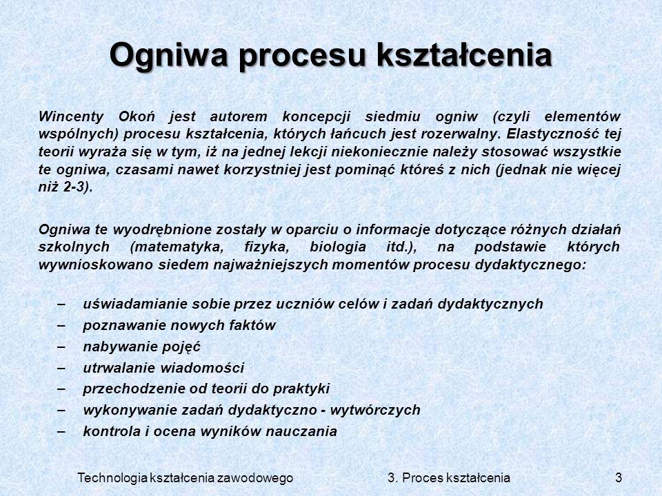 Technologia kształcenia zawodowego 3. Proces kształcenia3 Ogniwa procesu kształcenia Wincenty Okoń jest autorem koncepcji siedmiu ogniw (czyli element