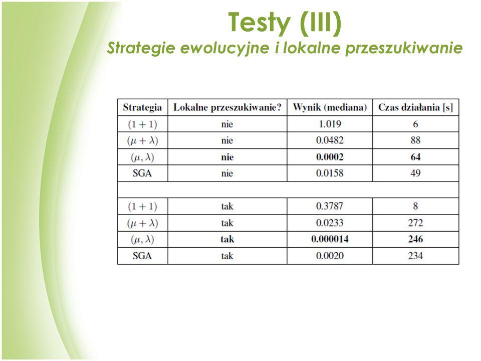 Testy (I II ) Strategie ewolucyjne i lokalne przeszukiwanie