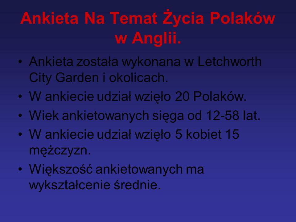 Ankieta Na Temat Życia Polaków w Anglii. Ankieta została wykonana w Letchworth City Garden i okolicach. W ankiecie udział wzięło 20 Polaków. Wiek anki