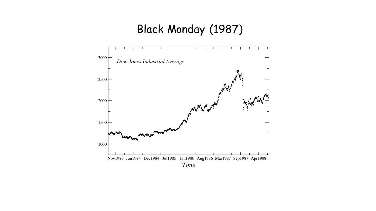 Black Monday (1987)
