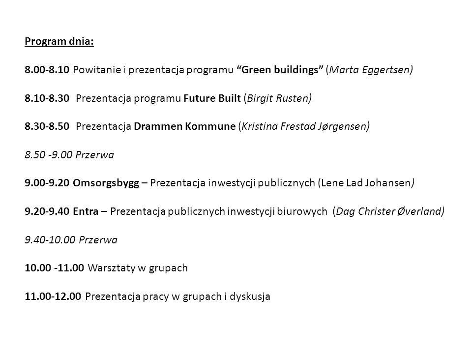 Program dnia: 8.00-8.10 Powitanie i prezentacja programu Green buildings (Marta Eggertsen) 8.10-8.30 Prezentacja programu Future Built (Birgit Rusten) 8.30-8.50 Prezentacja Drammen Kommune (Kristina Frestad Jørgensen) 8.50 -9.00 Przerwa 9.00-9.20 Omsorgsbygg – Prezentacja inwestycji publicznych (Lene Lad Johansen) 9.20-9.40 Entra – Prezentacja publicznych inwestycji biurowych (Dag Christer Øverland) 9.40-10.00 Przerwa 10.00 -11.00 Warsztaty w grupach 11.00-12.00 Prezentacja pracy w grupach i dyskusja