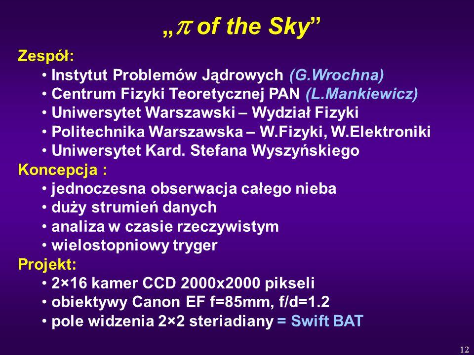 """12 """"  of the Sky Zespół: Instytut Problemów Jądrowych (G.Wrochna) Centrum Fizyki Teoretycznej PAN (L.Mankiewicz) Uniwersytet Warszawski – Wydział Fizyki Politechnika Warszawska – W.Fizyki, W.Elektroniki Uniwersytet Kard."""