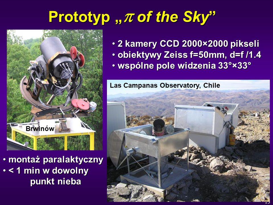 "13 Prototyp ""  of the Sky 2 kamery CCD 2000×2000 pikseli 2 kamery CCD 2000×2000 pikseli obiektywy Zeiss f=50mm, d=f /1.4 obiektywy Zeiss f=50mm, d=f /1.4 wspólne pole widzenia 33°×33° wspólne pole widzenia 33°×33° montaż paralaktyczny montaż paralaktyczny < 1 min w dowolny punkt nieba < 1 min w dowolny punkt nieba Brwinów Las Campanas Observatory, Chile"