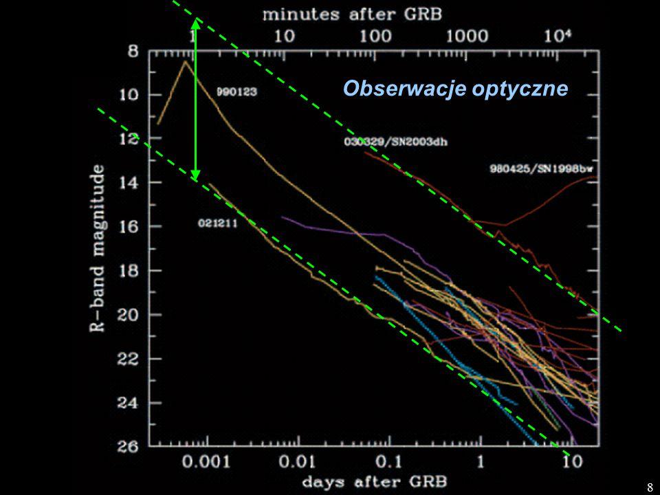 8 Obserwacje optyczne