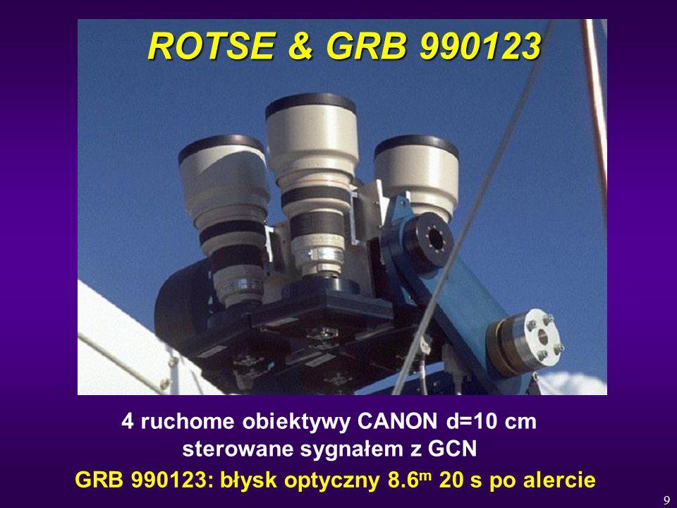 9 ROTSE & GRB 990123 4 ruchome obiektywy CANON d=10 cm sterowane sygnałem z GCN GRB 990123: błysk optyczny 8.6 m 20 s po alercie
