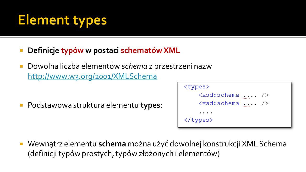  Definicje typów w postaci schematów XML  Dowolna liczba elementów schema z przestrzeni nazw http://www.w3.org/2001/XMLSchema http://www.w3.org/2001/XMLSchema  Podstawowa struktura elementu types:  Wewnątrz elementu schema można użyć dowolnej konstrukcji XML Schema (definicji typów prostych, typów złożonych i elementów)