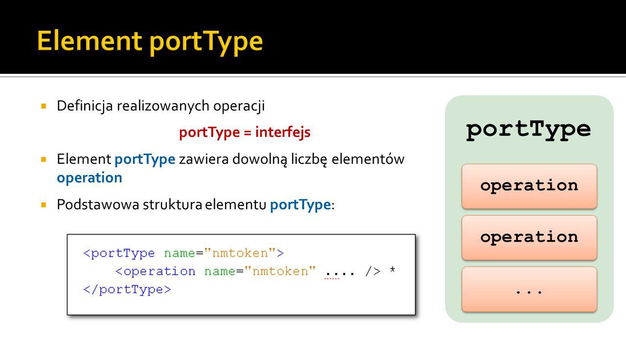  Definicja realizowanych operacji portType = interfejs  Element portType zawiera dowolną liczbę elementów operation  Podstawowa struktura elementu portType: portType operation...