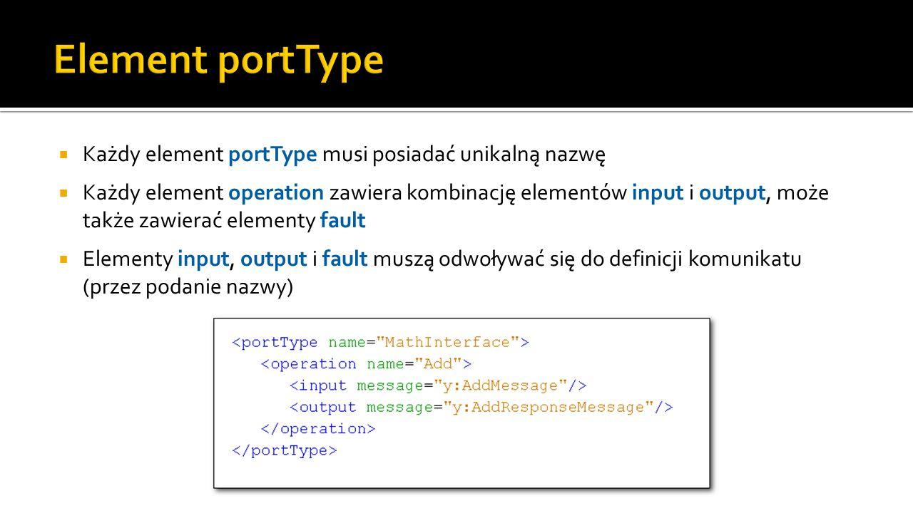  Każdy element portType musi posiadać unikalną nazwę  Każdy element operation zawiera kombinację elementów input i output, może także zawierać elementy fault  Elementy input, output i fault muszą odwoływać się do definicji komunikatu (przez podanie nazwy)