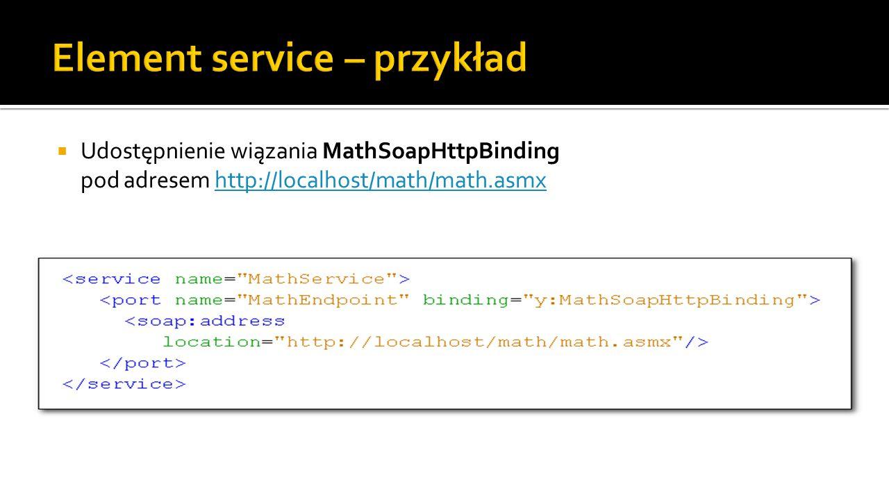  Udostępnienie wiązania MathSoapHttpBinding pod adresem http://localhost/math/math.asmxhttp://localhost/math/math.asmx