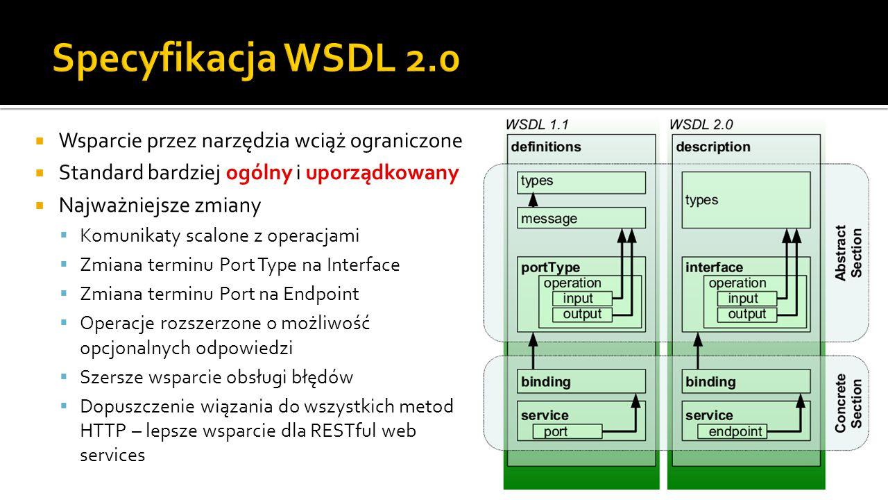  Wsparcie przez narzędzia wciąż ograniczone  Standard bardziej ogólny i uporządkowany  Najważniejsze zmiany  Komunikaty scalone z operacjami  Zmiana terminu Port Type na Interface  Zmiana terminu Port na Endpoint  Operacje rozszerzone o możliwość opcjonalnych odpowiedzi  Szersze wsparcie obsługi błędów  Dopuszczenie wiązania do wszystkich metod HTTP – lepsze wsparcie dla RESTful web services
