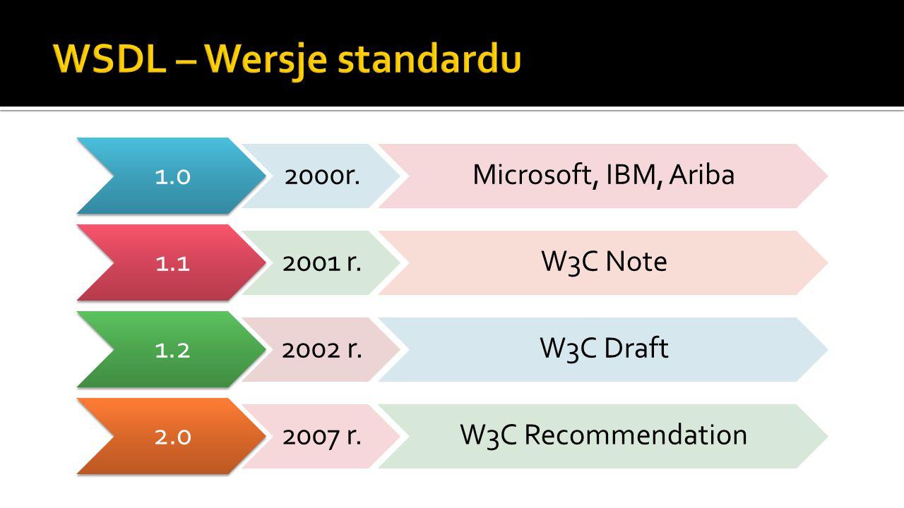 1.0 2000r.Microsoft, IBM, Ariba 1.1 2001 r.W3C Note 1.2 2002 r.W3C Draft 2.0 2007 r.W3C Recommendation