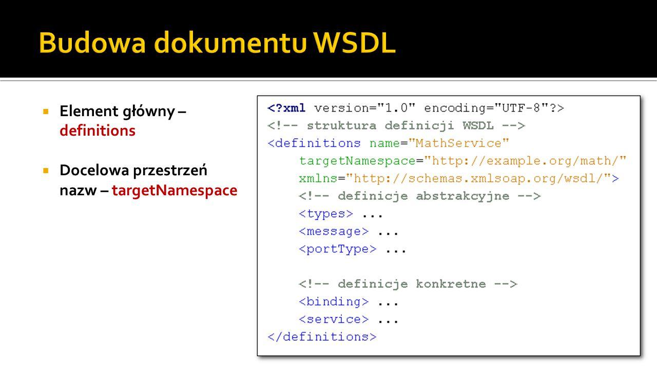  Element główny – definitions  Docelowa przestrzeń nazw – targetNamespace