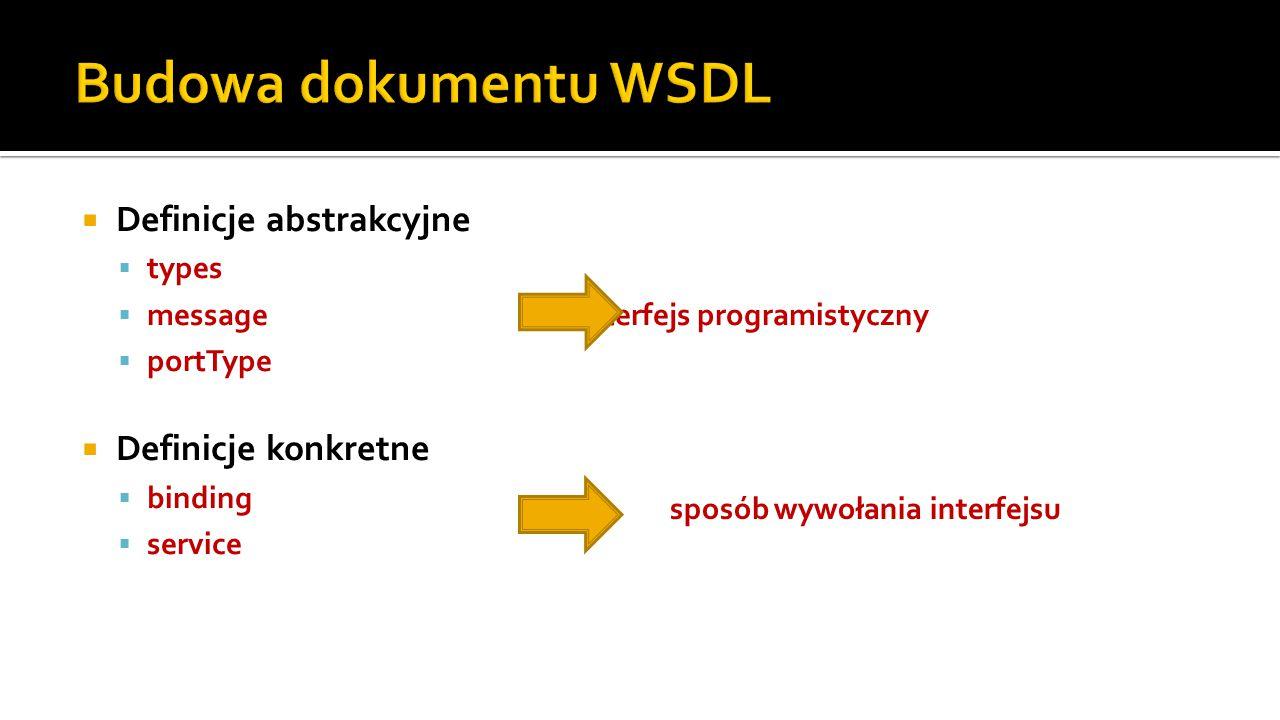  Definicje abstrakcyjne  types  message interfejs programistyczny  portType  Definicje konkretne  binding  service sposób wywołania interfejsu