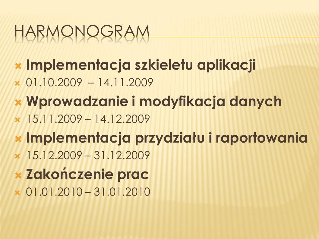  Implementacja szkieletu aplikacji  01.10.2009 – 14.11.2009  Wprowadzanie i modyfikacja danych  15.11.2009 – 14.12.2009  Implementacja przydziału i raportowania  15.12.2009 – 31.12.2009  Zakończenie prac  01.01.2010 – 31.01.2010