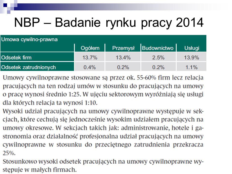 NBP – Badanie rynku pracy 2014