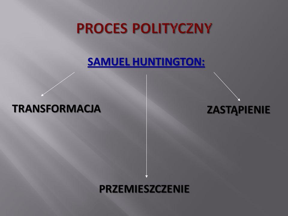 SAMUEL HUNTINGTON: TRANSFORMACJA PRZEMIESZCZENIE ZASTĄPIENIE