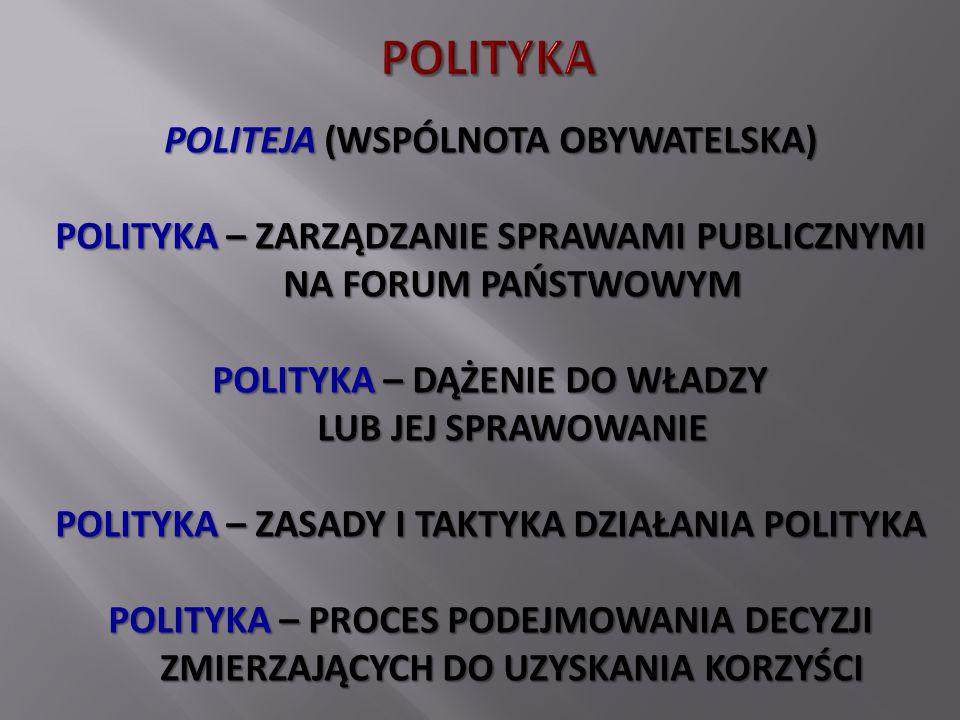 POLITEJA (WSPÓLNOTA OBYWATELSKA) POLITYKA – ZARZĄDZANIE SPRAWAMI PUBLICZNYMI NA FORUM PAŃSTWOWYM POLITYKA – DĄŻENIE DO WŁADZY LUB JEJ SPRAWOWANIE POLITYKA – ZASADY I TAKTYKA DZIAŁANIA POLITYKA POLITYKA – PROCES PODEJMOWANIA DECYZJI ZMIERZAJĄCYCH DO UZYSKANIA KORZYŚCI