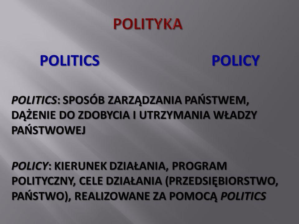 POLITICSPOLICY POLITICS: SPOSÓB ZARZĄDZANIA PAŃSTWEM, DĄŻENIE DO ZDOBYCIA I UTRZYMANIA WŁADZY PAŃSTWOWEJ POLICY: KIERUNEK DZIAŁANIA, PROGRAM POLITYCZNY, CELE DZIAŁANIA (PRZEDSIĘBIORSTWO, PAŃSTWO), REALIZOWANE ZA POMOCĄ POLITICS