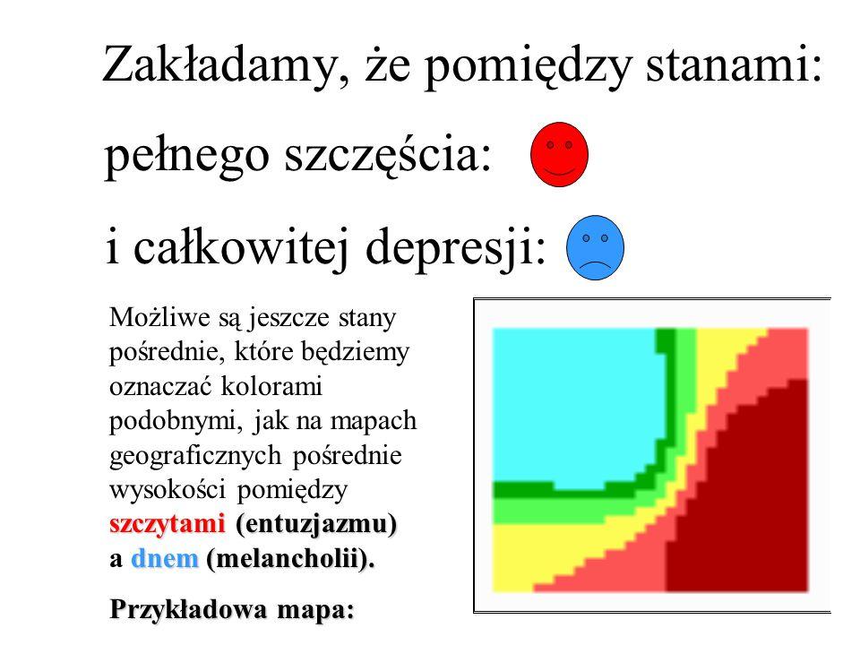 """Informację o tym, jak się powinien zachowywać, zwierzak dostawać będzie w postaci zbioru uczącego, składającego się z przypadkowo wylosowanych punktów (""""środowisk ) do których przypisane będą wymagane przez nauczyciela stany samopoczucia (sygnalizowane kolorem) Oto przykładowy zbiór uczący......wygenerowany dla tej mapy"""